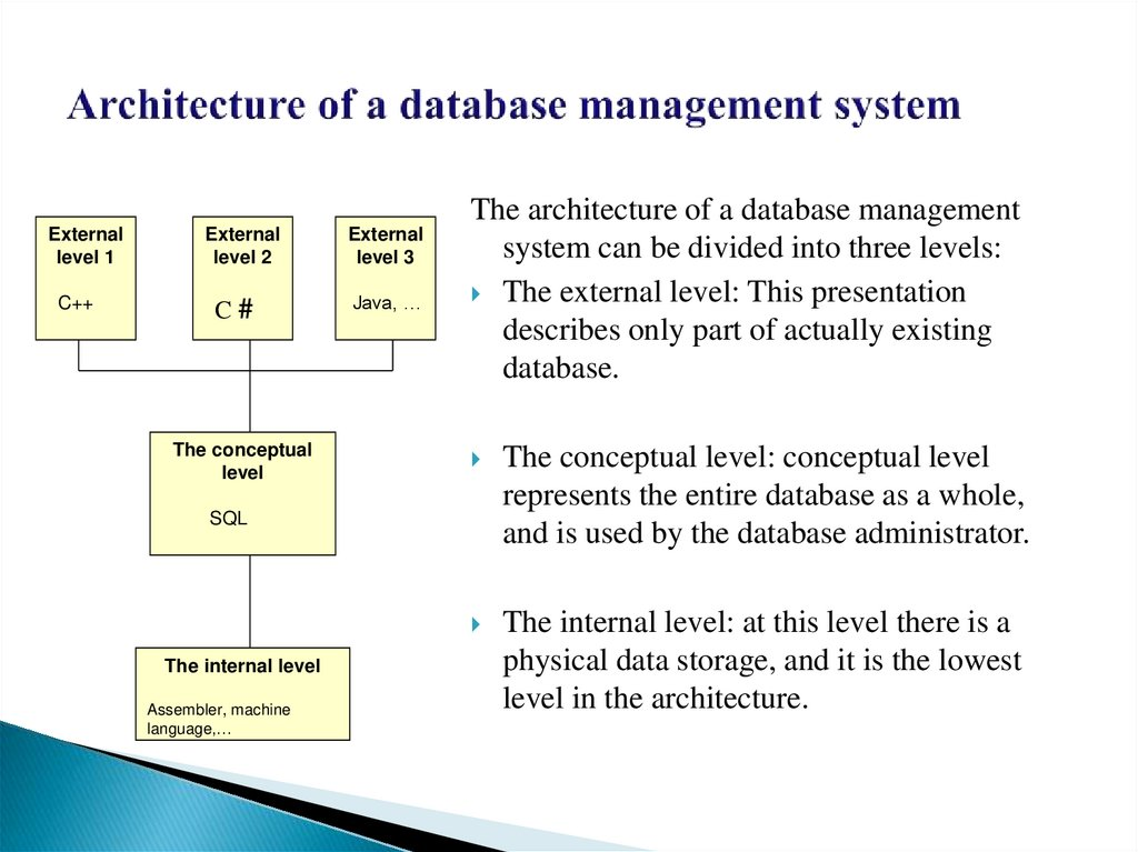 Architecture of a database management system