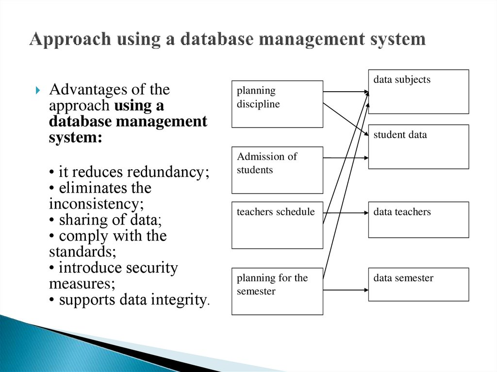 Approach using a database management system