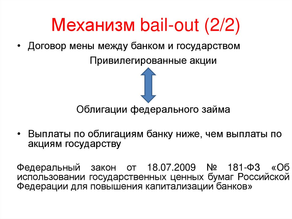 Механизм bail-out (2/2)