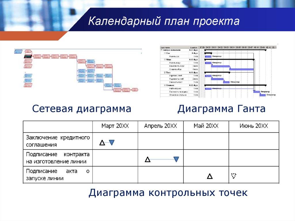 Календарный план картинки для презентации ним