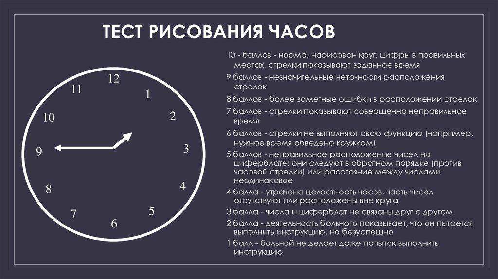 Часов рисование оценка теста в часов москве ломбард элитный