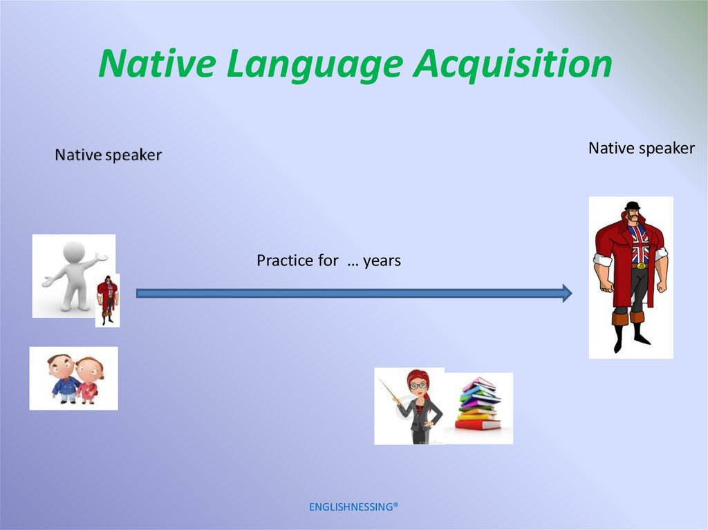 Native Language Acquisition