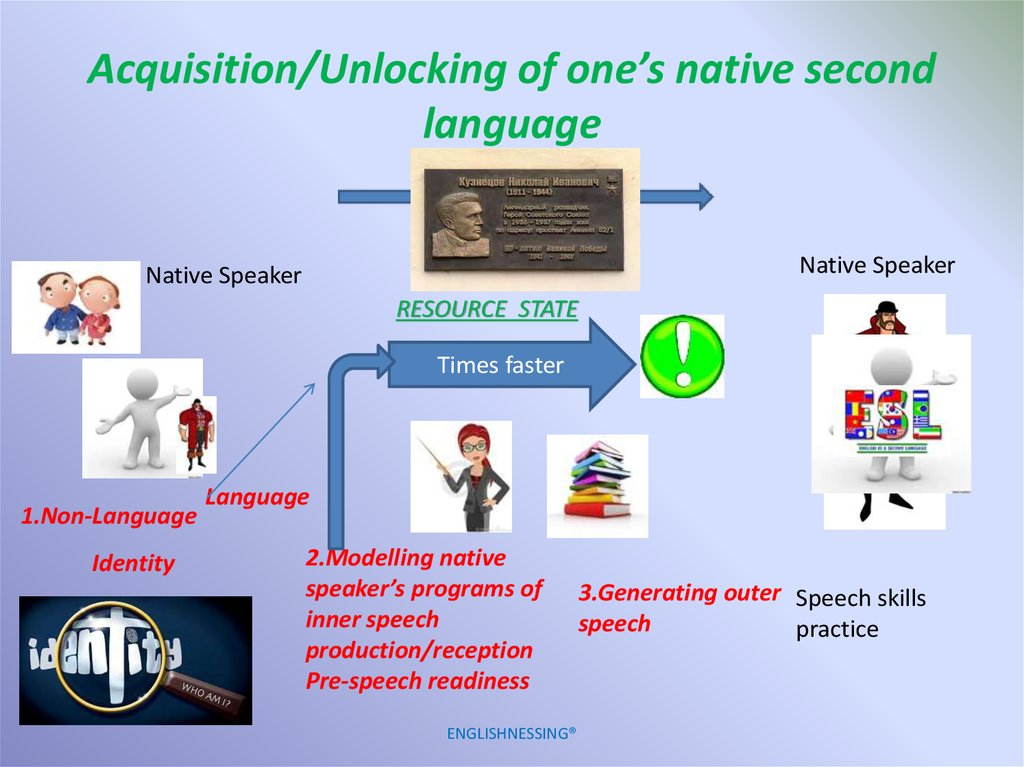 Acquisition/Unlocking of one's native second language