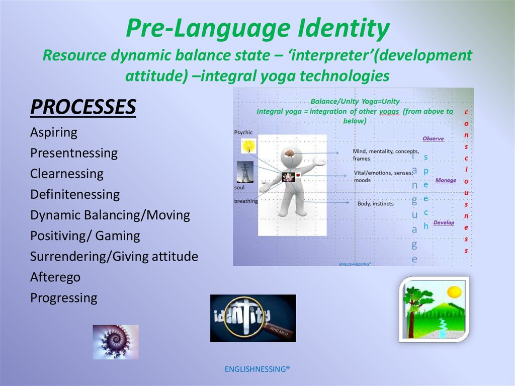 Pre-Language Identity Resource dynamic balance state – 'interpreter'(development attitude) –integral yoga technologies
