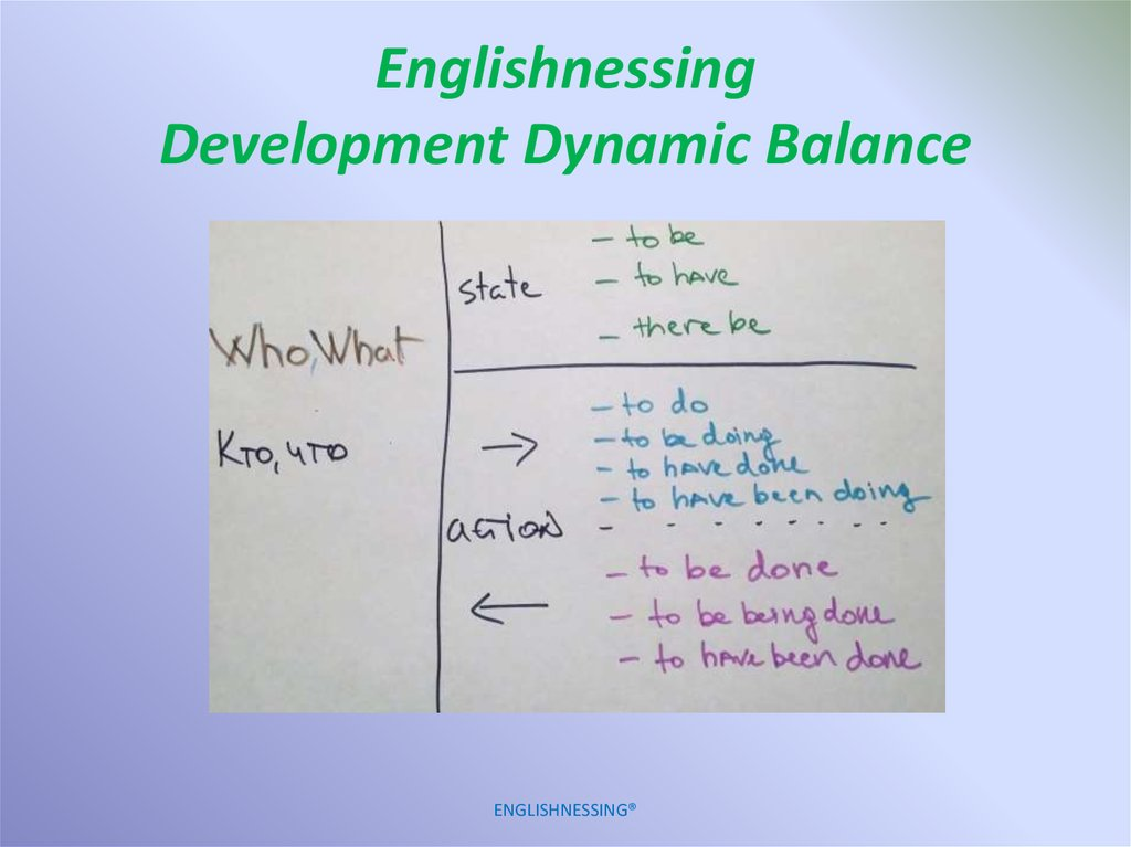Englishnessing Development Dynamic Balance
