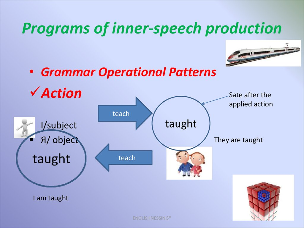 Programs of inner-speech production
