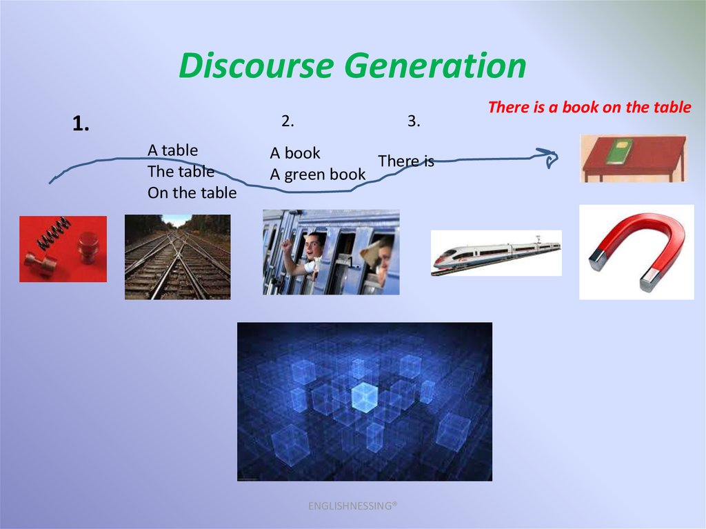 Discourse Generation