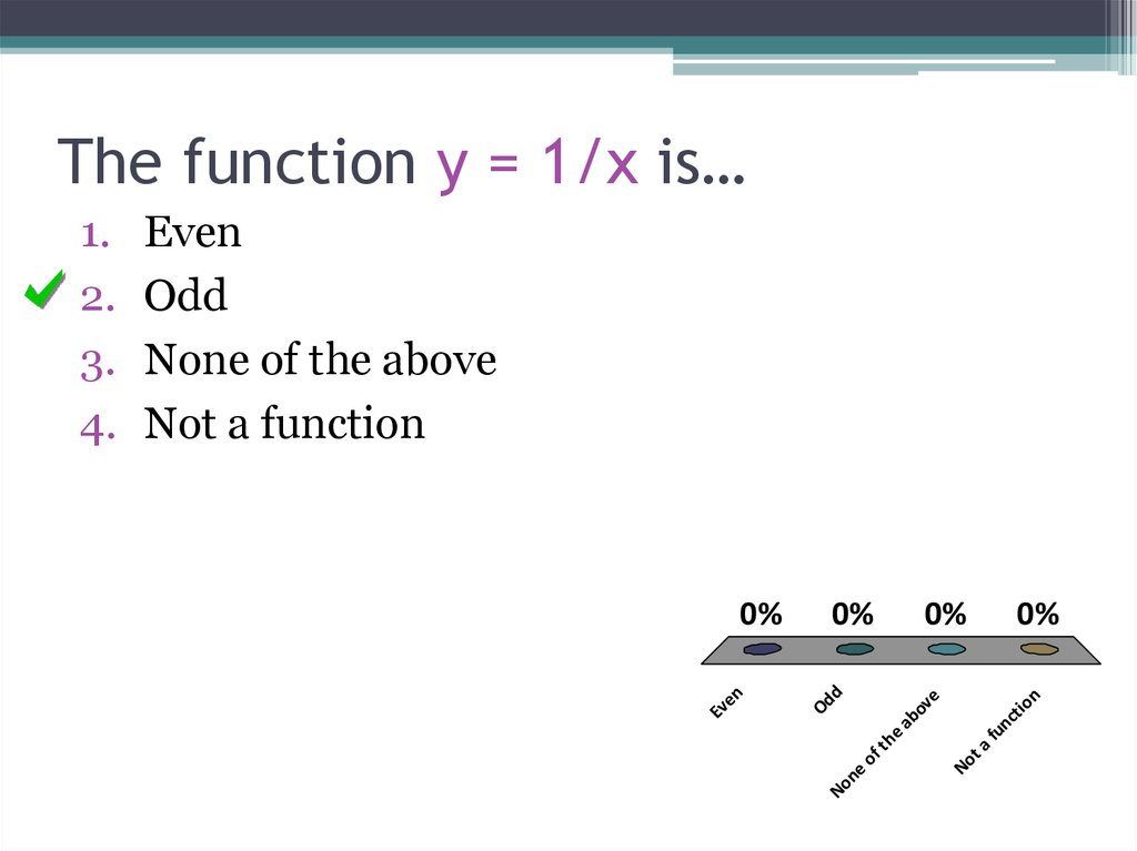The function y = 1/x is…