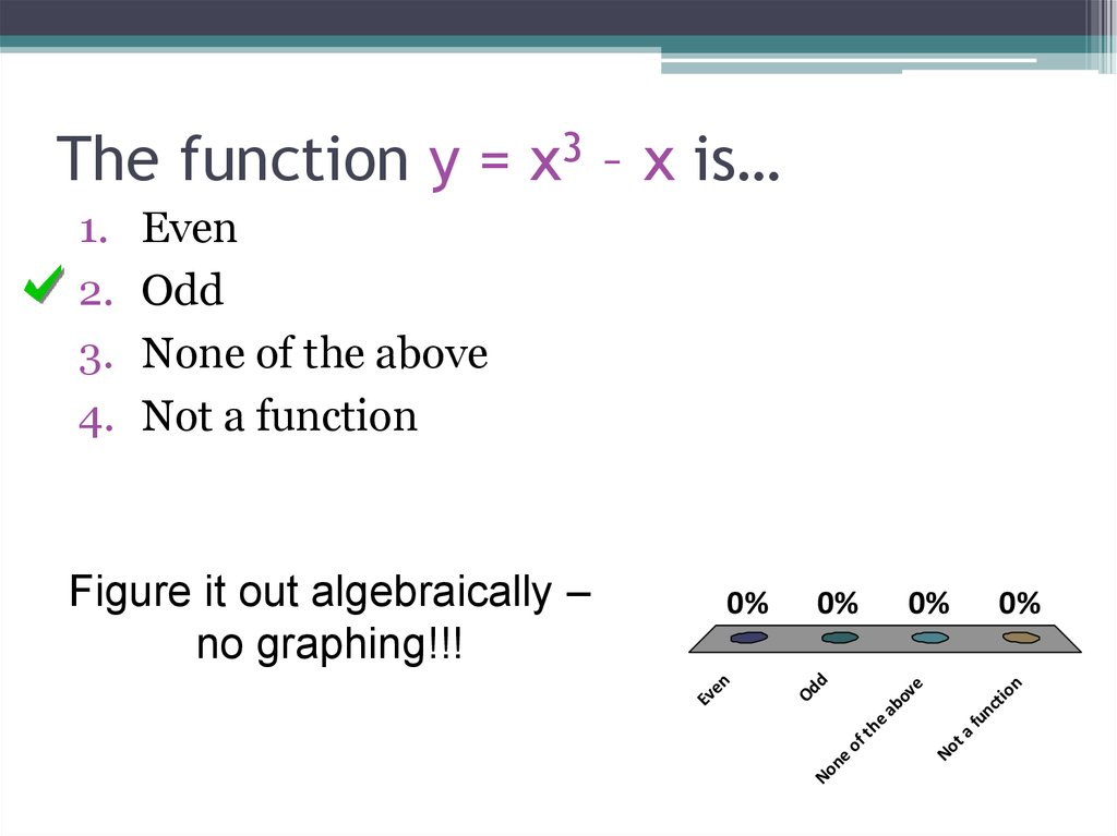The function y = x3 – x is…