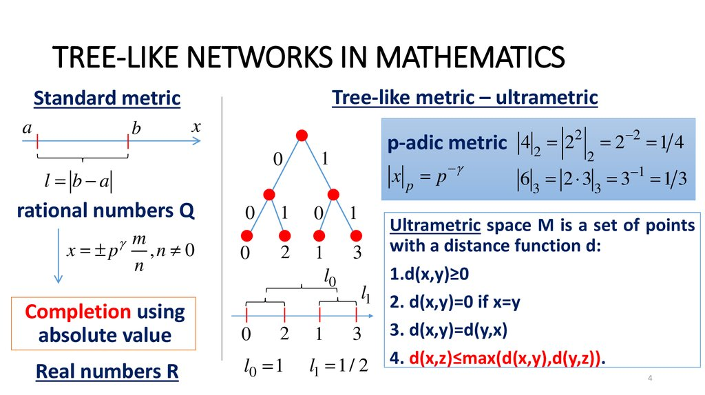 TREE-LIKE NETWORKS IN MATHEMATICS