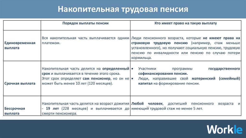 Получить и социальную пенсию и накопительную пенсионный фонд краснодар карасунский личный кабинет