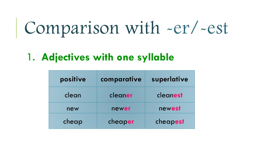 Comparison with -er/-est