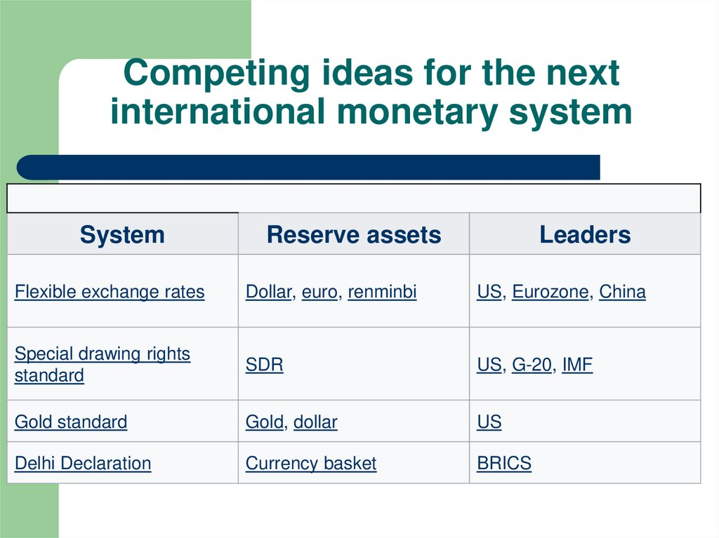 Competing ideas for the next international monetary system