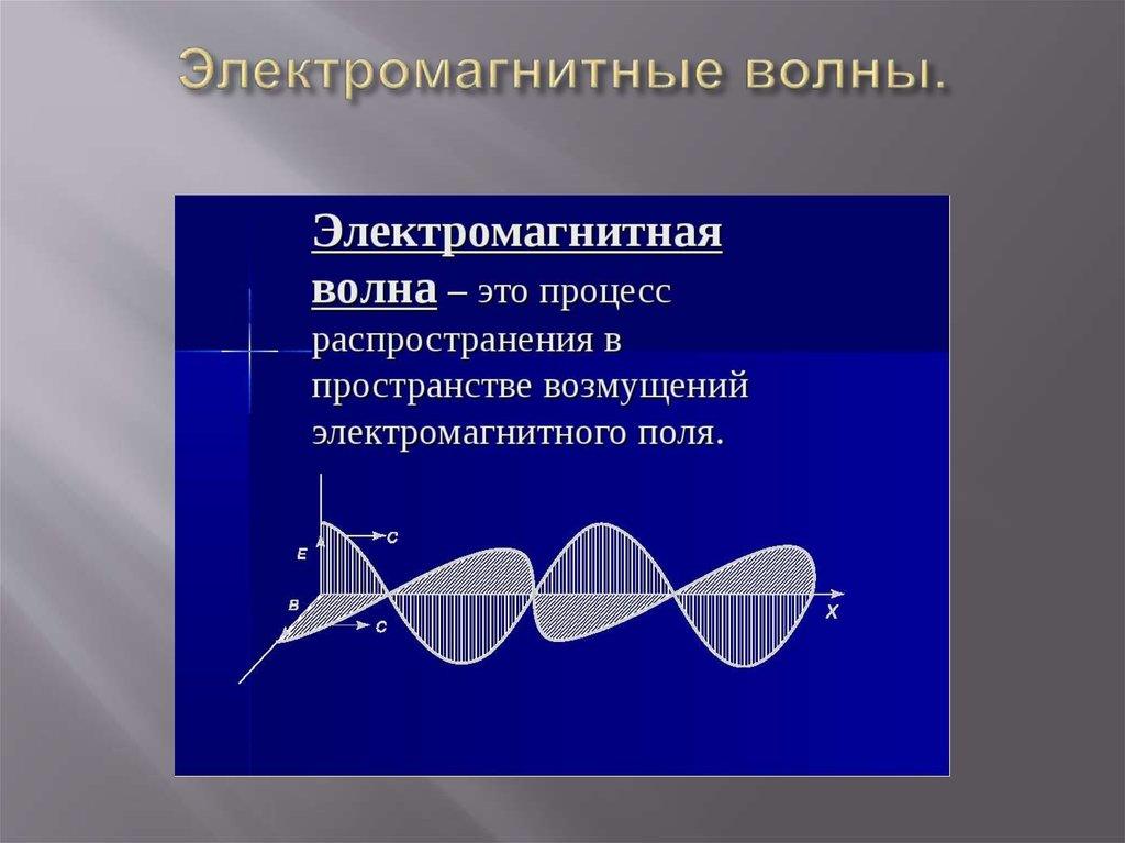 Как распространяется электромагнитная волна фотоны