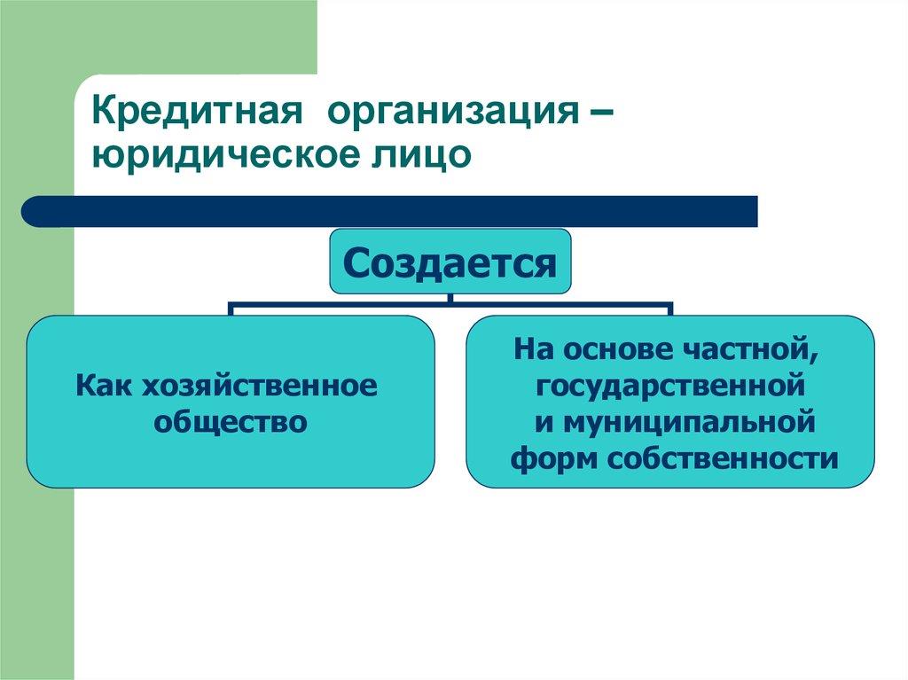 правовой статус кредитных организаций в рф как правильно начислять проценты по договору займа