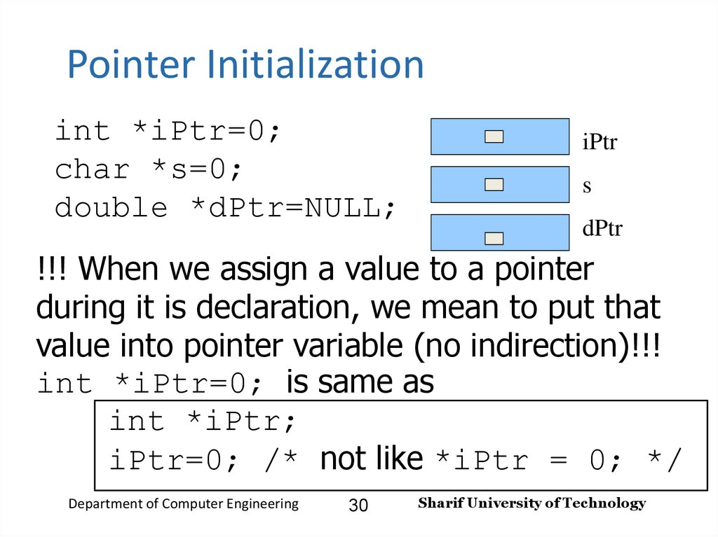 Pointer Initialization