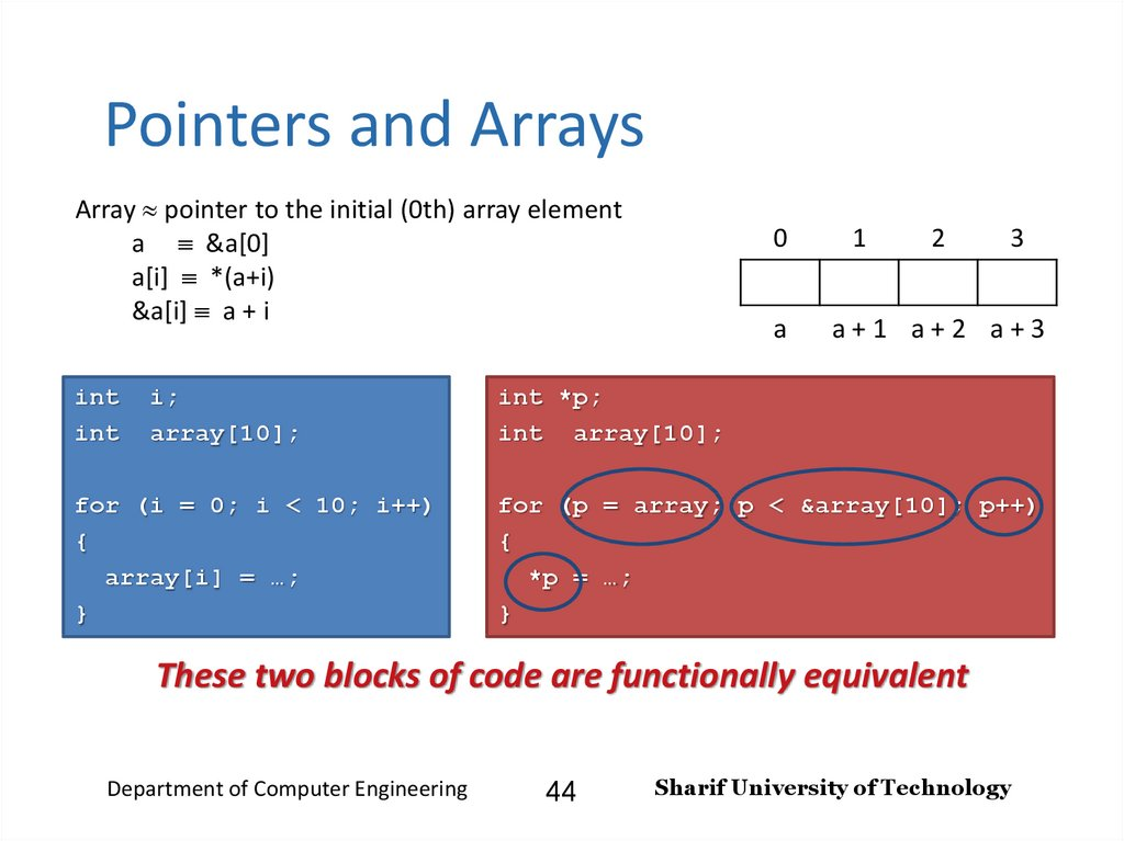 Pointers and Arrays