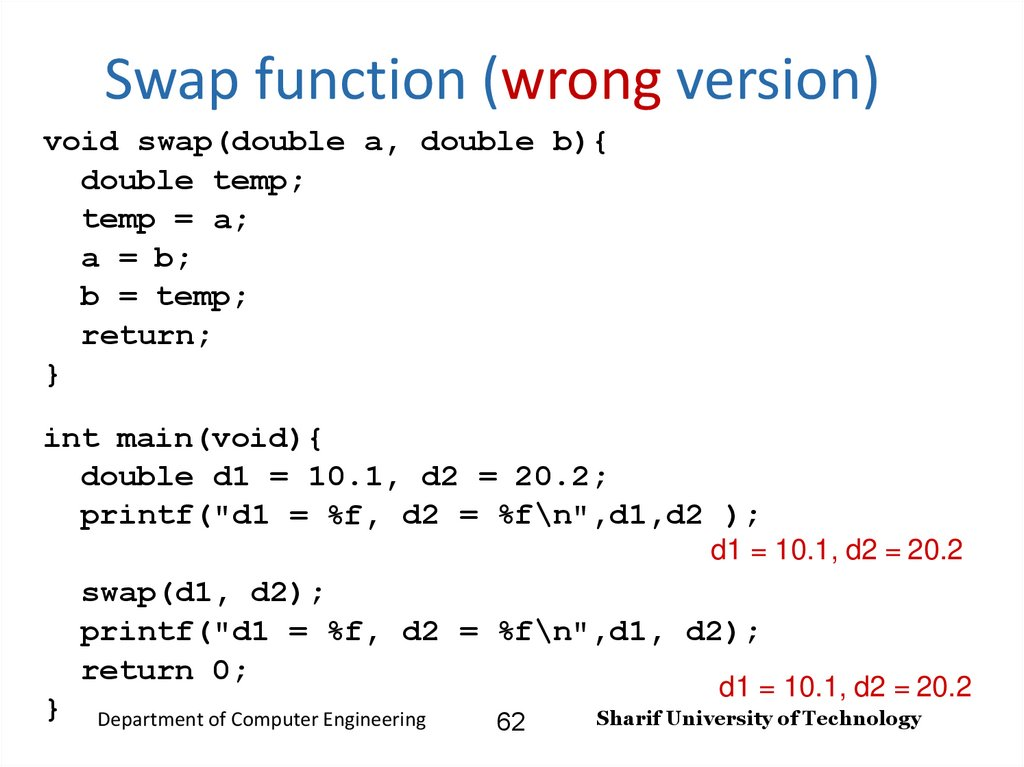 Swap function (wrong version)