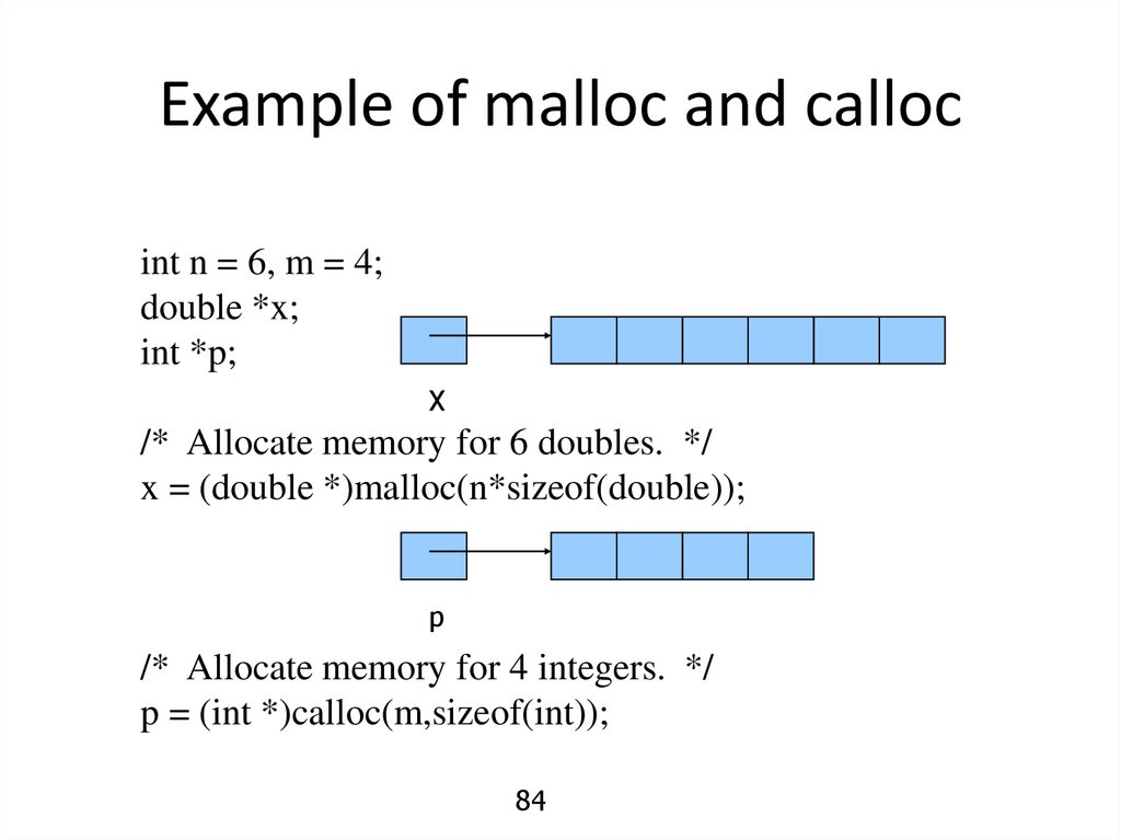 Example of malloc and calloc