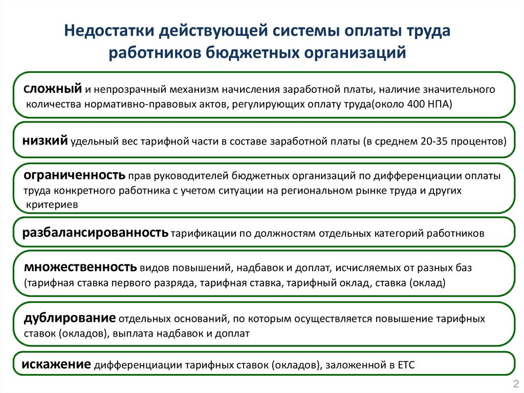Где можно накатать жалобу на почту россии