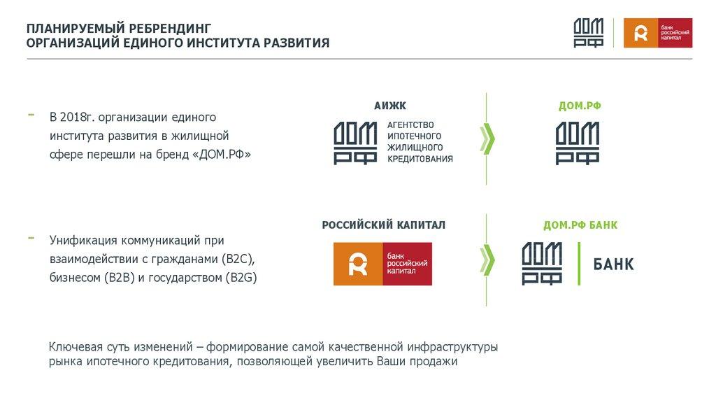 кредит в банке российский капитал