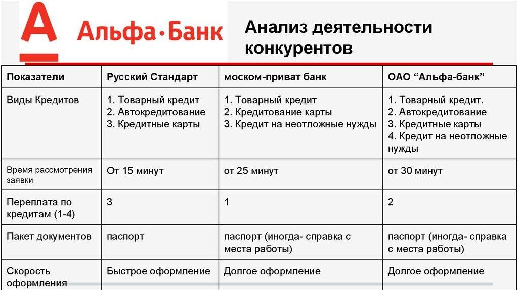 где занять деньги украинцу во фрязино