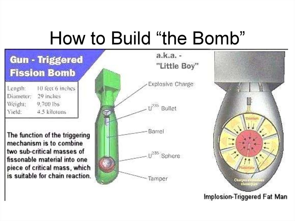 "How to Build ""the Bomb"""