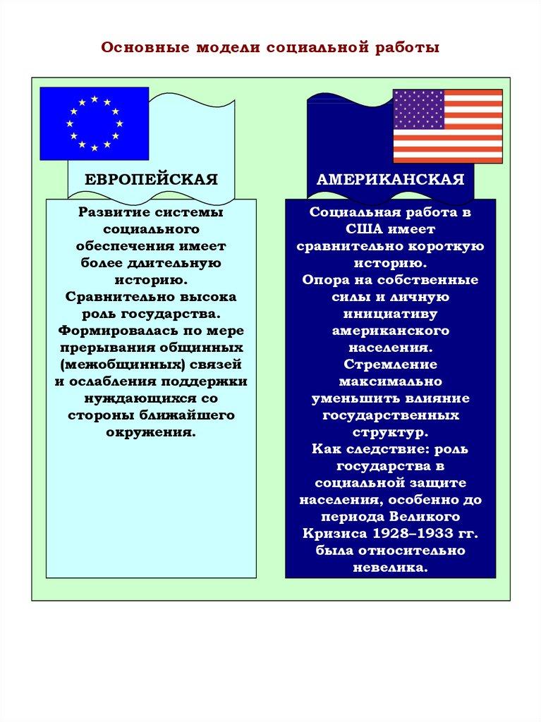 европейские и американские модели социальной работы