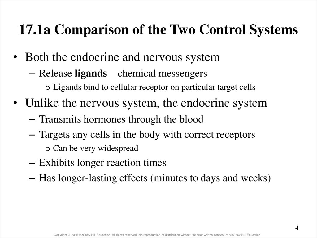 17.1a Comparison of the Two Control Systems