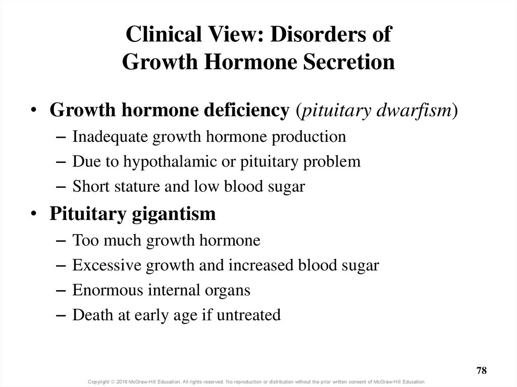 Clinical View: Disorders of Growth Hormone Secretion
