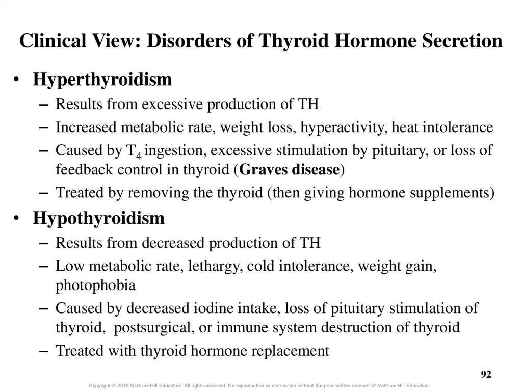 Clinical View: Disorders of Thyroid Hormone Secretion