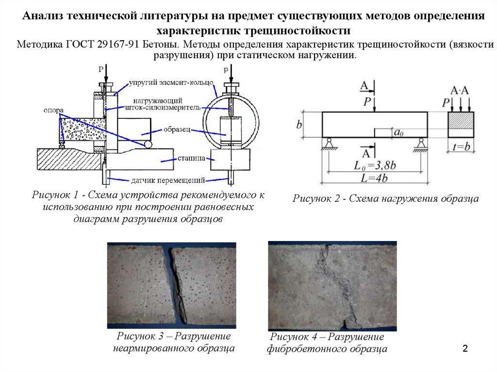 Трещиностойкости бетона добавки к бетону