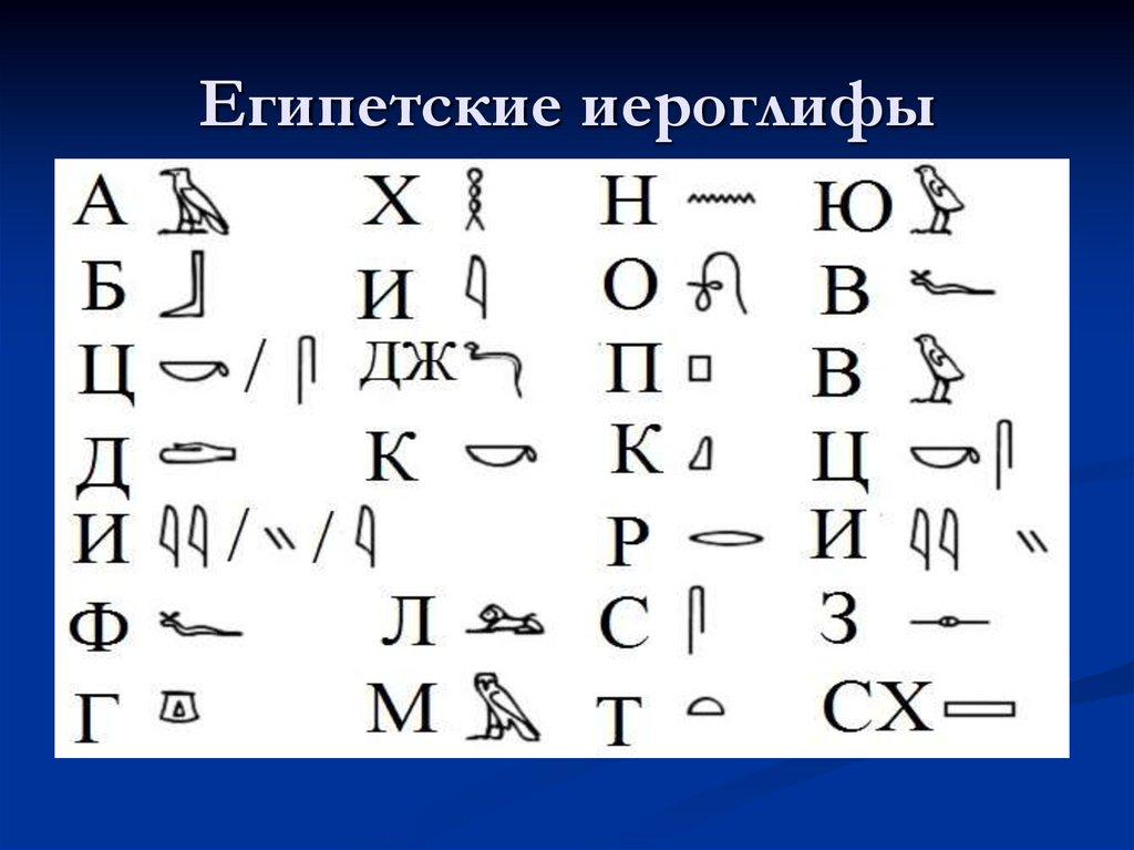 алфавит в картинках иероглифами самых крупных