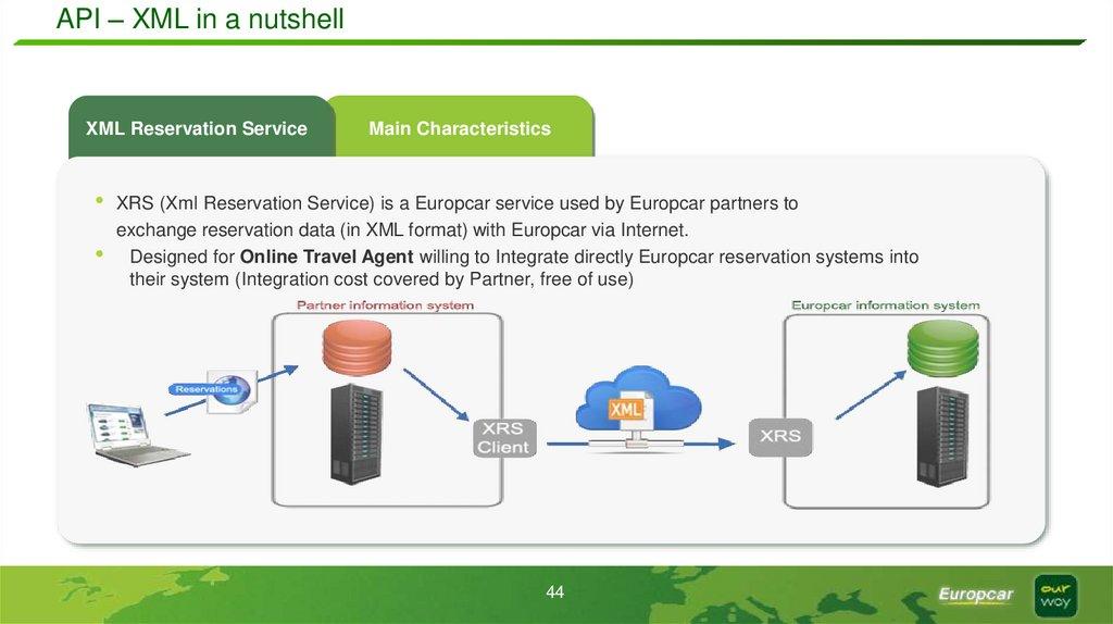 Europcar Gsa 2018 Online Presentation