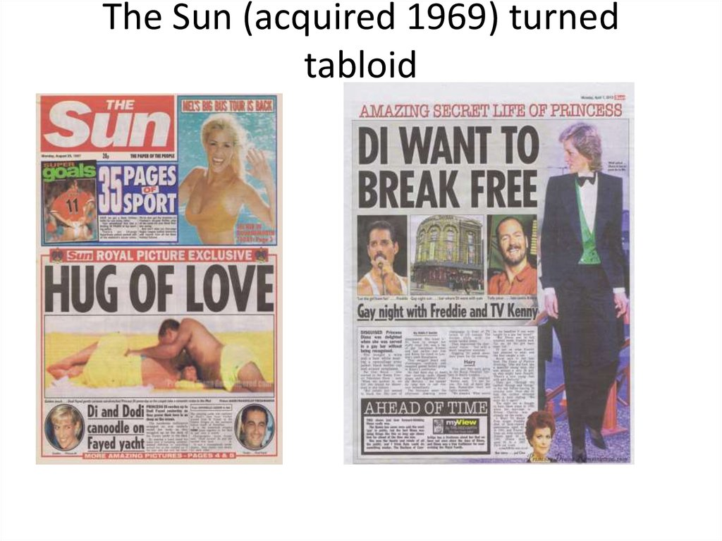 The Sun (acquired 1969) turned tabloid