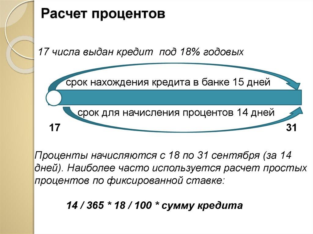 как рассчитать проценты от займа онлайн