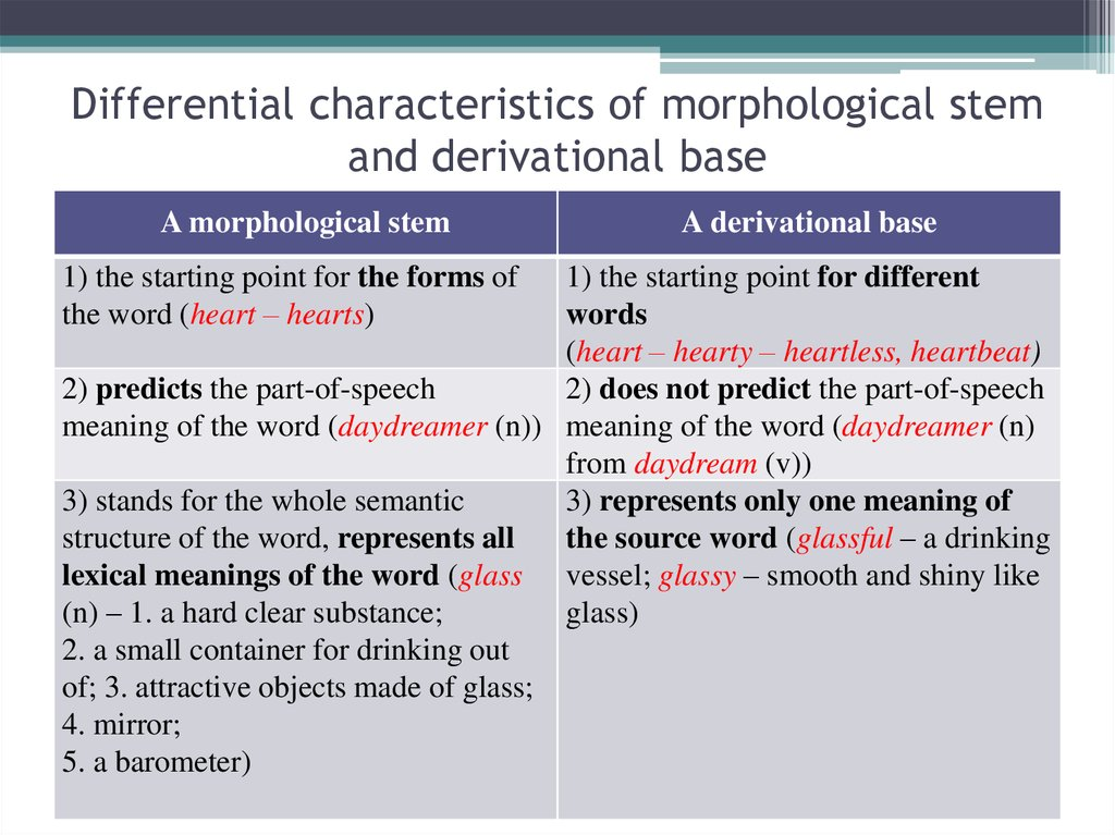 Differential characteristics of morphological stem and derivational base
