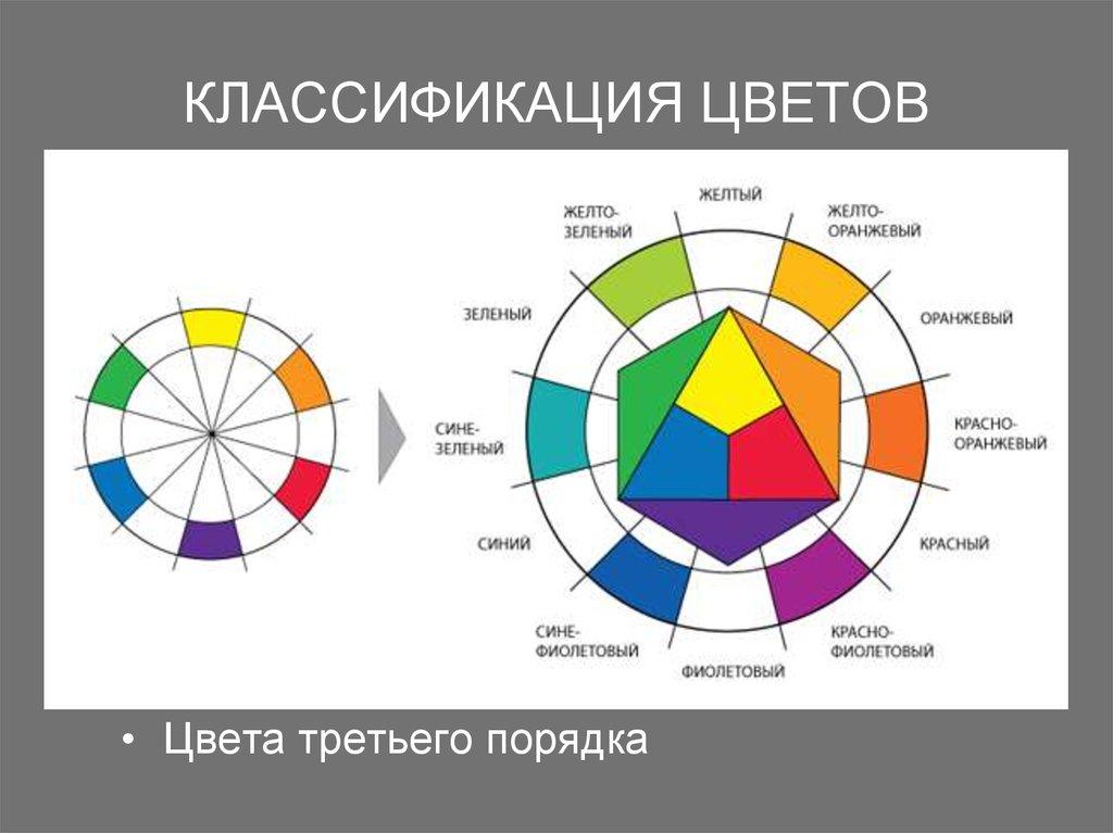 Картинки по цвету и категориям и размерам