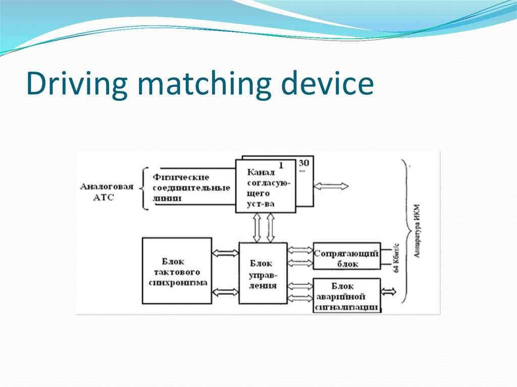 Driving matching device