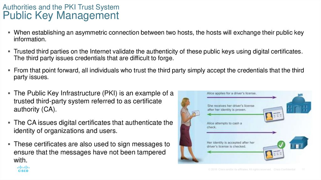 Authorities and the PKI Trust System Public Key Management