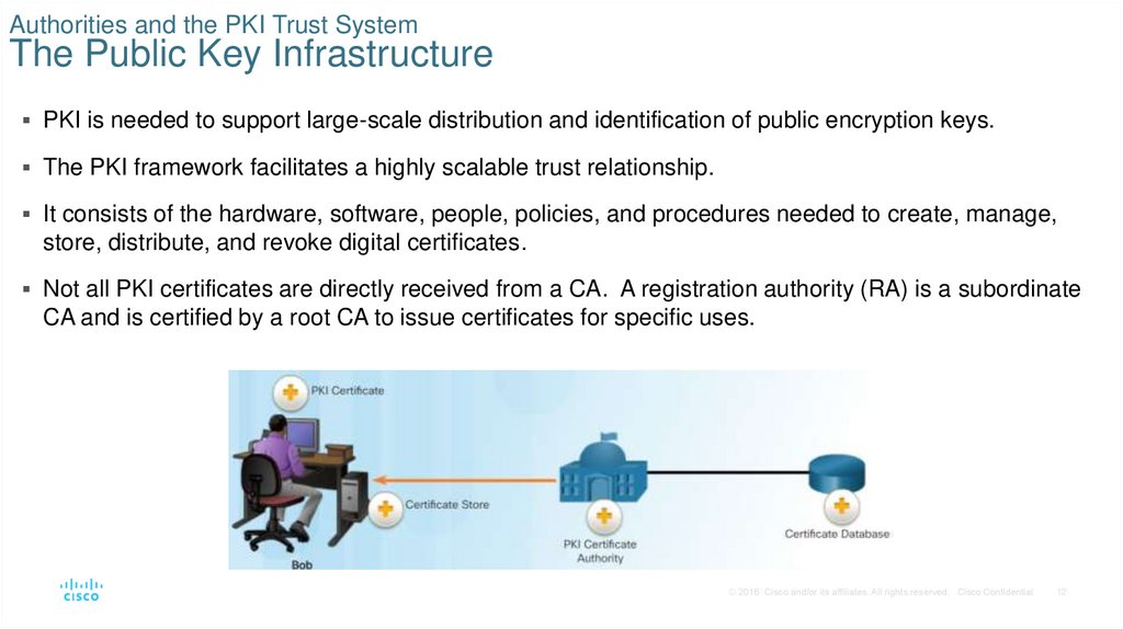 Authorities and the PKI Trust System The Public Key Infrastructure