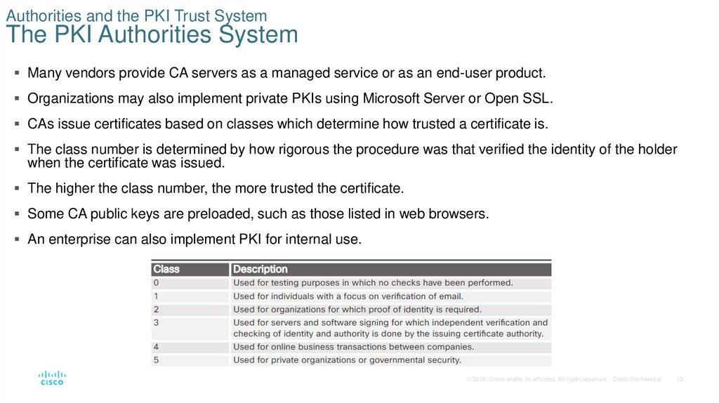 Authorities and the PKI Trust System The PKI Authorities System