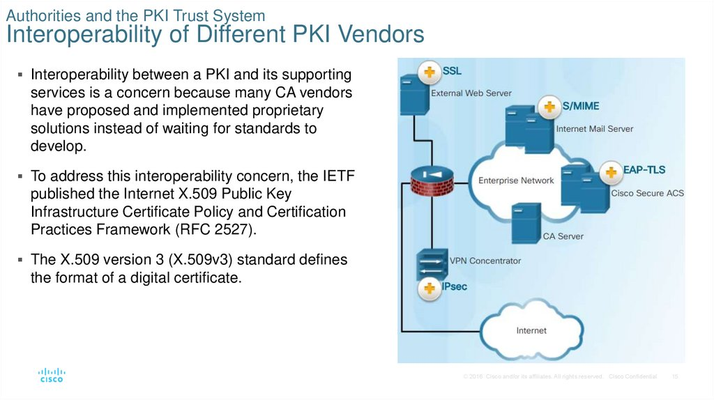 Authorities and the PKI Trust System Interoperability of Different PKI Vendors