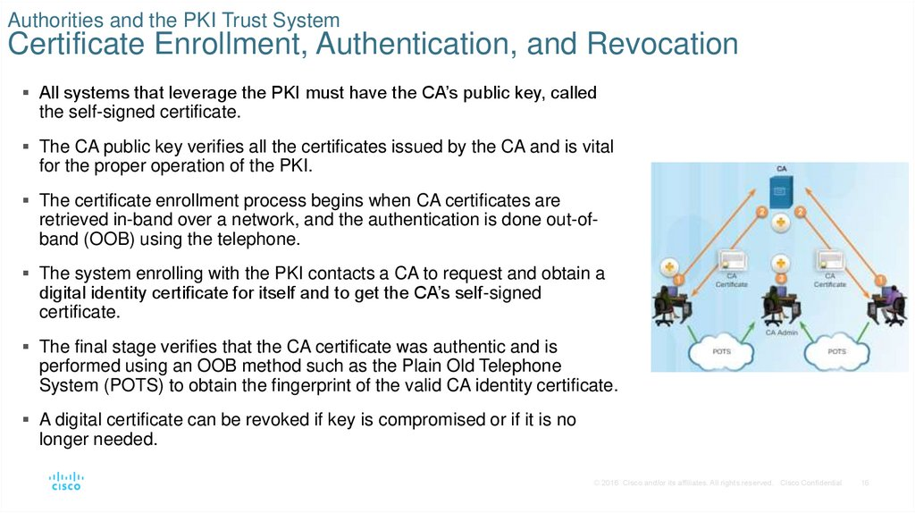 Authorities and the PKI Trust System Certificate Enrollment, Authentication, and Revocation