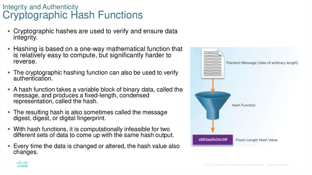 Integrity and Authenticity Cryptographic Hash Functions