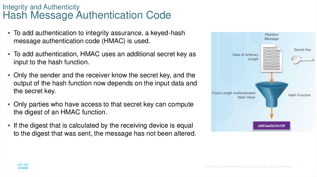 Integrity and Authenticity Hash Message Authentication Code