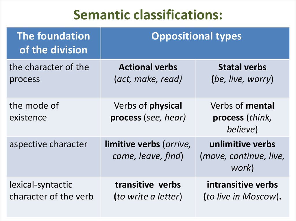 Semantic classifications: