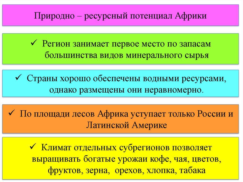 Центральный офис сбербанка в москве адрес и телефон время работы