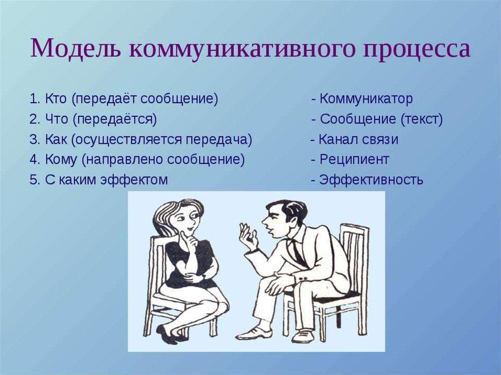 О психологии общения и работы с моделью модели плюс сайз работа