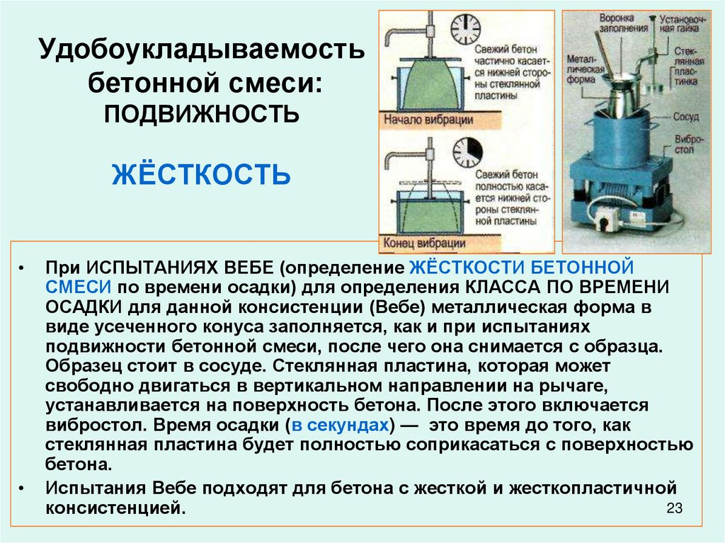Жесткость бетонов колер для бетона купить в спб